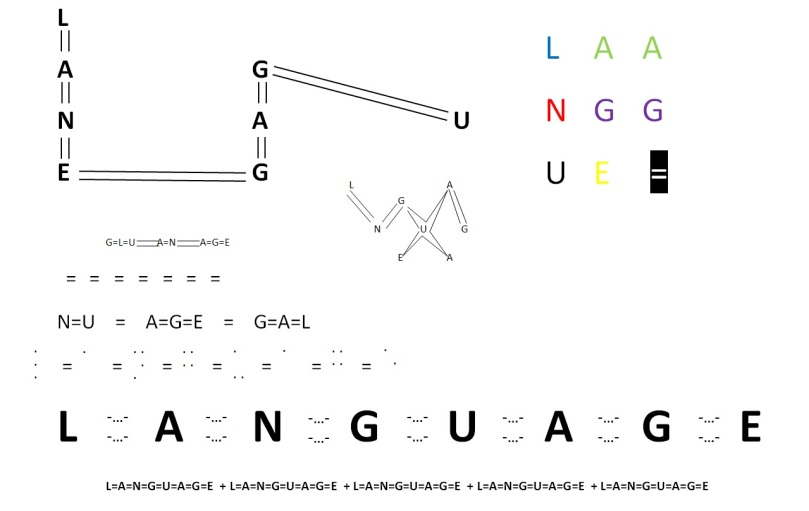 13 ways of looking at language